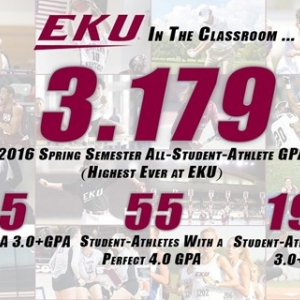 EKU Student-Athletes Post Highest GPA Ever